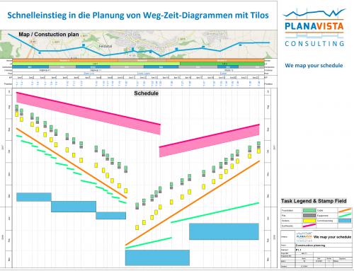 Schnellkursus Tilos Weg-Zeit-Diagramme: Das Wichtigste zum Einstieg in die Terminplanungssoftware Tilos – intensiv an einem Tag