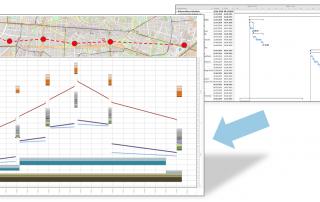 Abbildung: Balkenplan in Weg-Zeit-Dioagramm übertragen